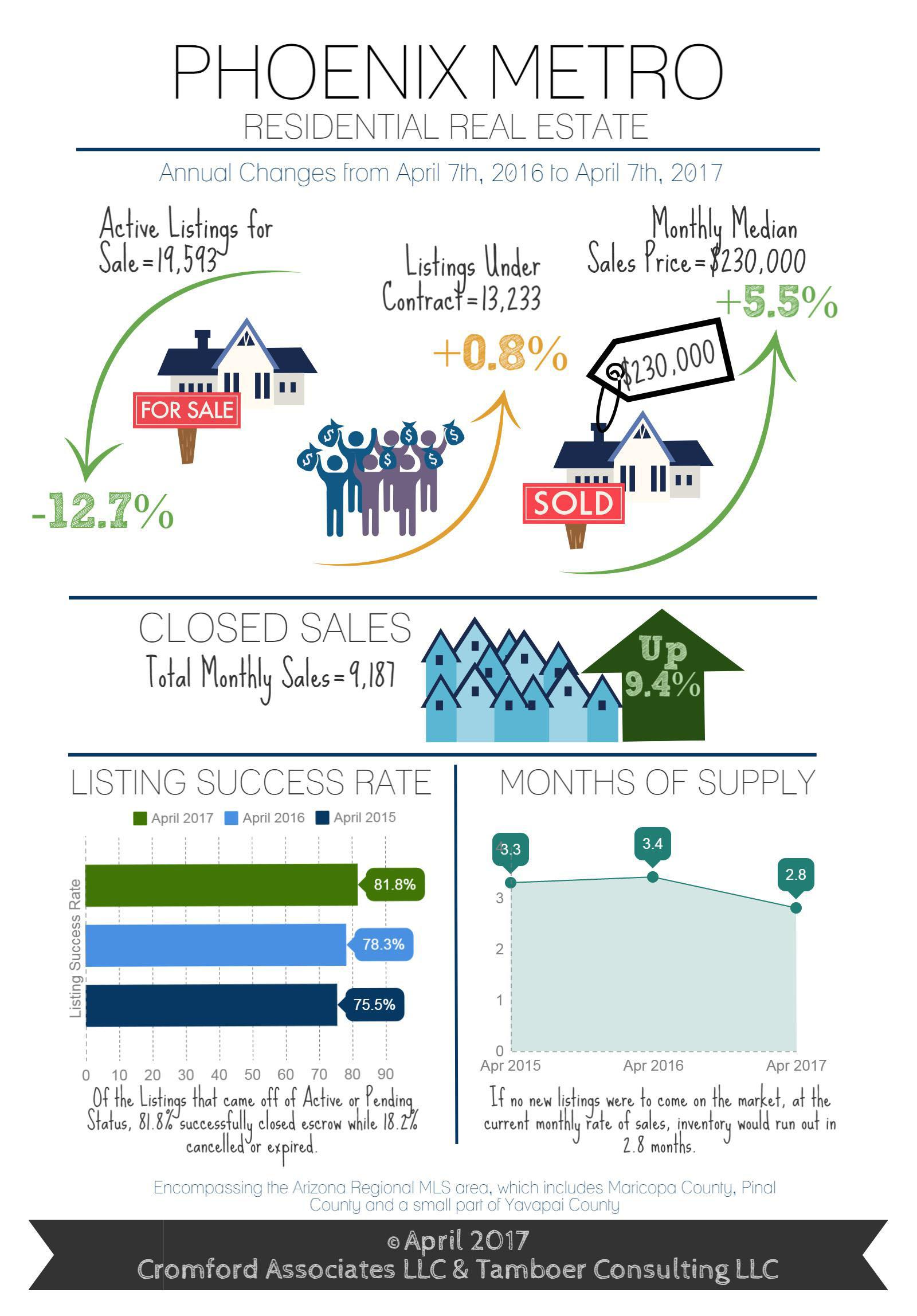 Phoenix-Metro-Infographic-2017-04.jpg